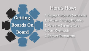 boards-on-board-linkedin